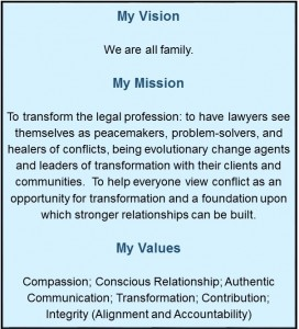 vision mission values statement graphic.  My Vision   We are all family.  My Mission   To transform the legal profession: to have lawyers see themselves as peacemakers, problem-solvers, and healers of conflicts, being evolutionary change agents and leaders of transformation with their clients and communities.  To help everyone view conflict as an opportunity for transformation and a foundation upon which stronger relationships can be built. My Values   Compassion; Conscious Relationship; Authentic Communication; Transformation; Contribution; Integrity (Alignment and Accountability)